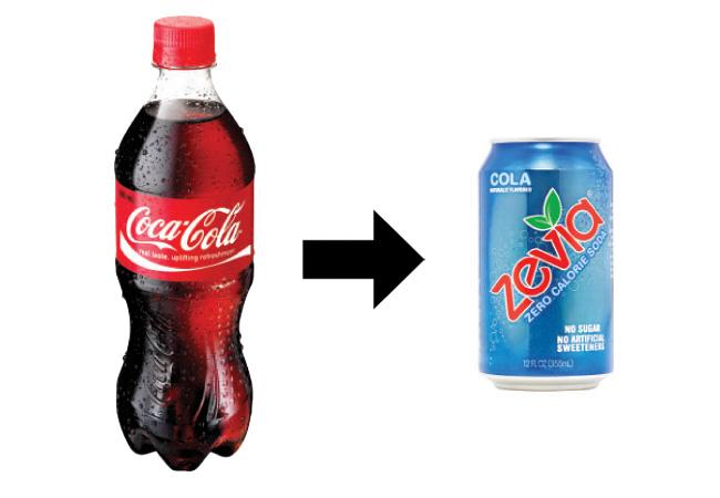 Coca-cola - healthy swaps - Women's Health & Fitness